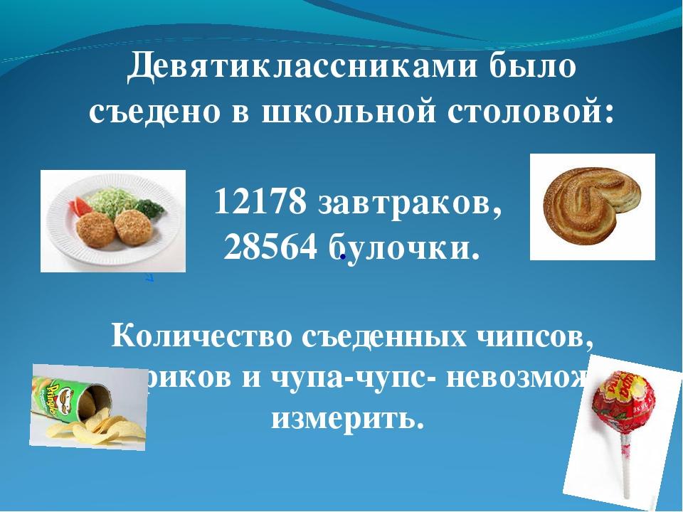 Девятиклассниками было съедено в школьной столовой: 12178 завтраков, 28564 бу...