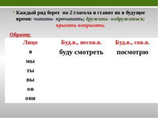 Каждый ряд берет по 2 глагола и ставит их в будущее время: читать- прочитать;