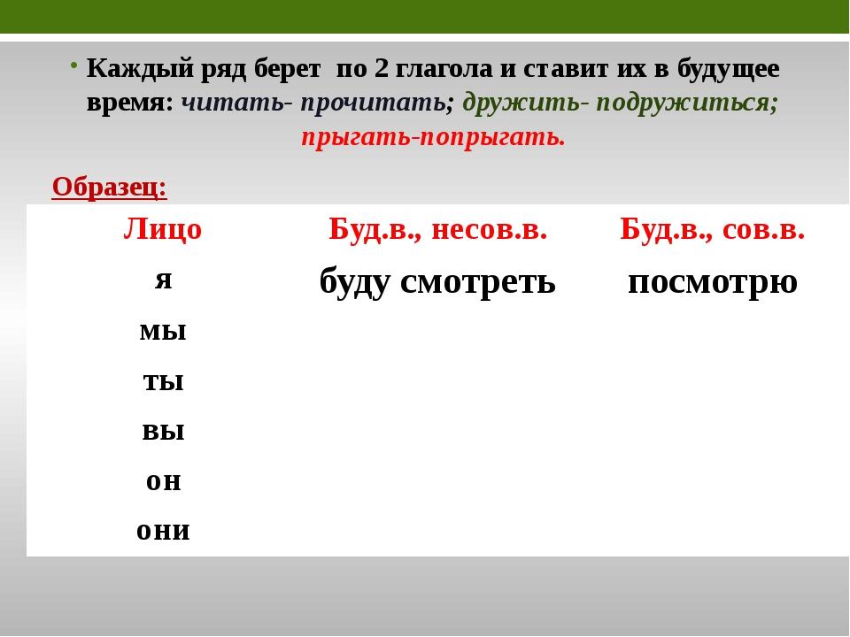 Каждый ряд берет по 2 глагола и ставит их в будущее время: читать- прочитать;...