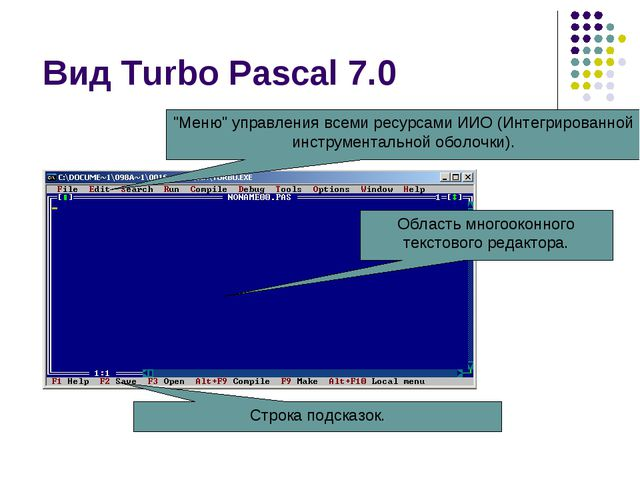 """Вид Turbo Pascal 7.0 """"Меню"""" управления всеми ресурсами ИИО (Интегрированной и..."""
