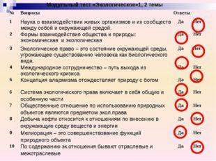 Модульный тест «Экологическое»1, 2 темы № Вопросы Ответы 1 Наука о взаимодей