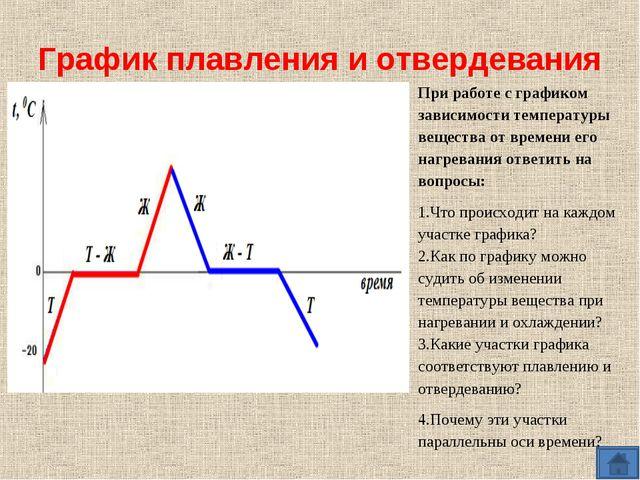 График плавления и отвердевания При работе с графиком зависимости температуры...