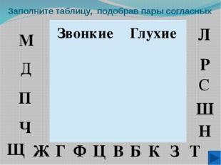 Заполните таблицу, подобрав пары согласных Глухие Звонкие П Ш Т З К Б В С Ф Г