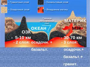 ОЗК МЗК - 5-10 км - 30-70 км - 2 слоя: осадочн. + - 3 слоя: базальт. осадочн.