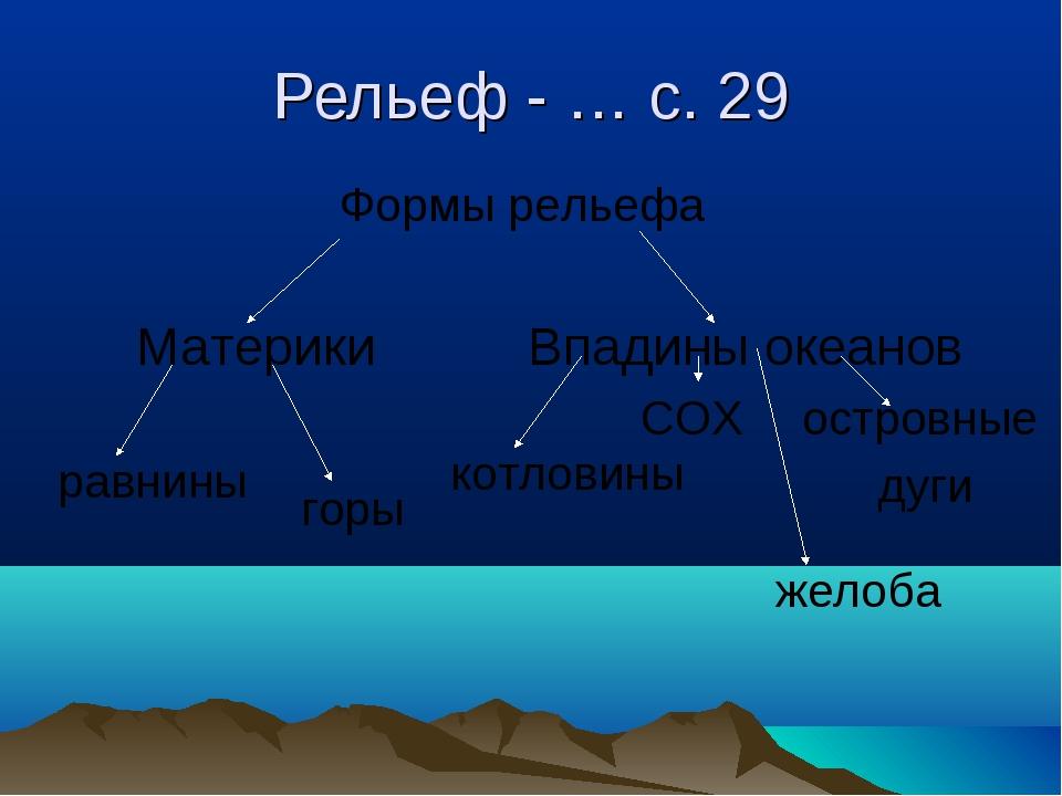 Рельеф - … с. 29 Материки равнины горы Впадины океанов Формы рельефа котловин...