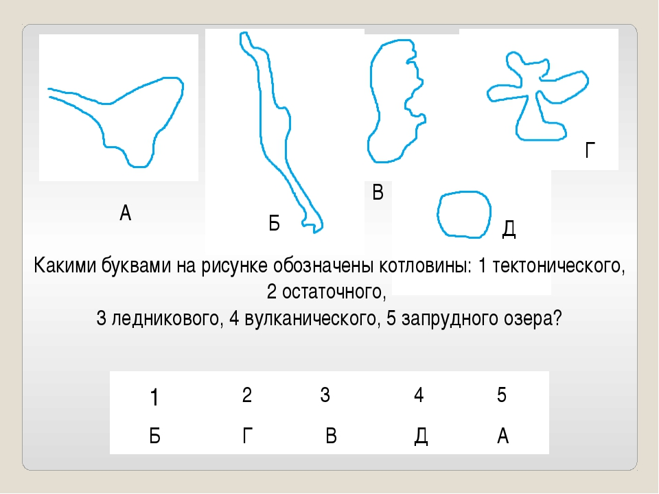 Какими буквами на рисунке обозначены котловины: 1 тектонического, 2 остаточно...