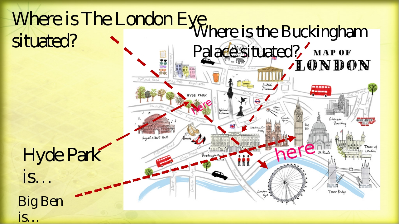 Where is The London Eye situated? Where is the Buckingham Palace situated? Bi...