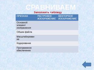 СРАВНИВАЕМ!!! Заполнить таблицу ПРИЗНАК РАСТРОВОЕ ИЗОБРАЖЕНИЕ ВЕКТОРНОЕ ИЗОБР