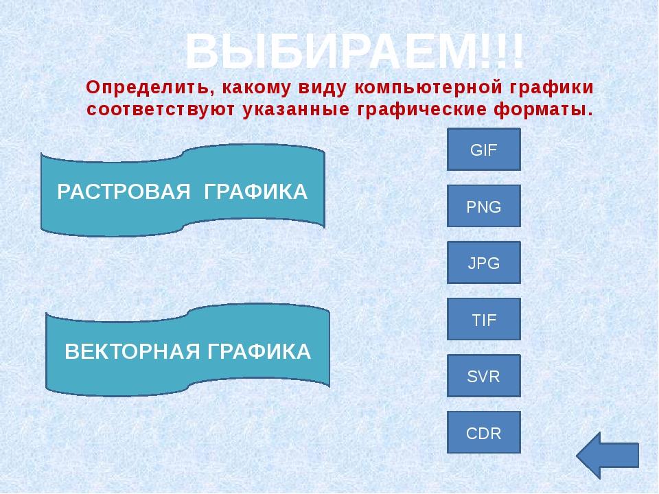 ВЫБИРАЕМ!!! Определить, какому виду компьютерной графики соответствуют указан...