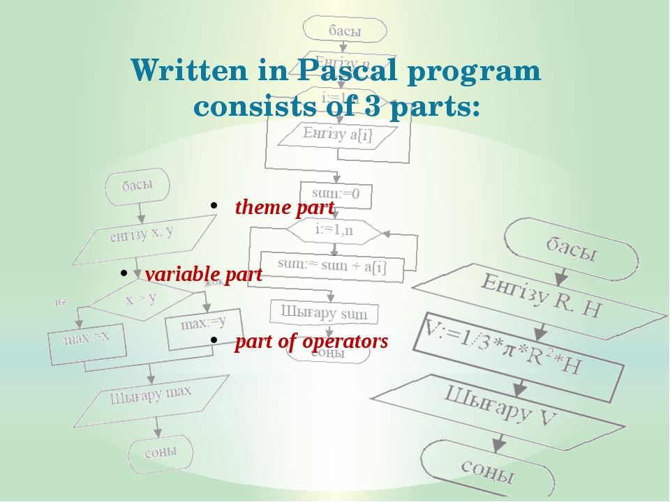Written in Pascal program consists of 3 parts: theme part variable part part...