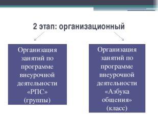 2 этап: организационный Организация занятий по программе внеурочной деятельно