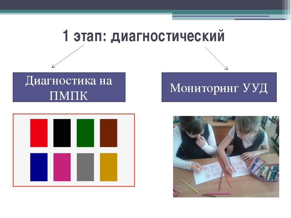 1 этап: диагностический Мониторинг УУД Диагностика на ПМПК Этапы реализации п...