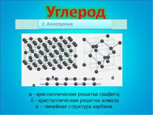 а б в а - кристаллическая решетка графита; б - кристаллическая решетка алмаза