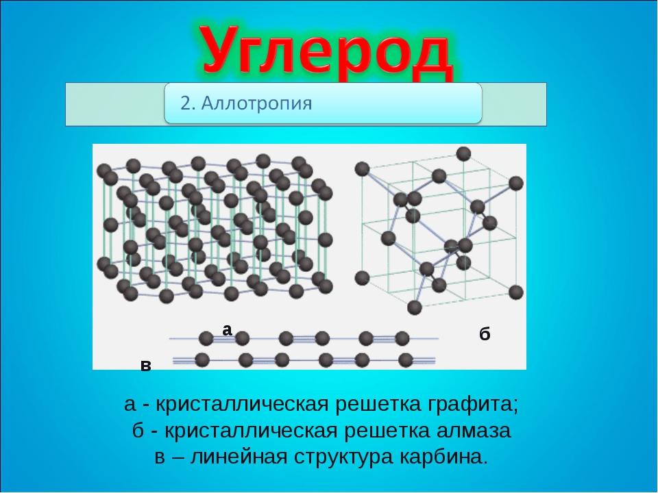 а б в а - кристаллическая решетка графита; б - кристаллическая решетка алмаза...