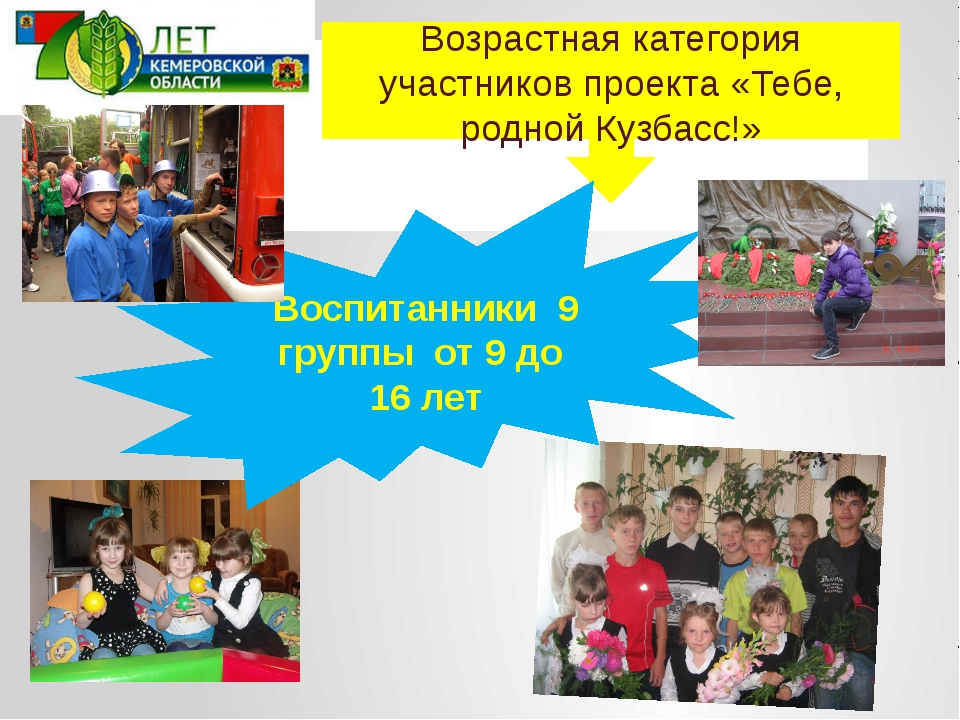 Возрастная категория участников проекта «Тебе, родной Кузбасс!» Воспитанни...