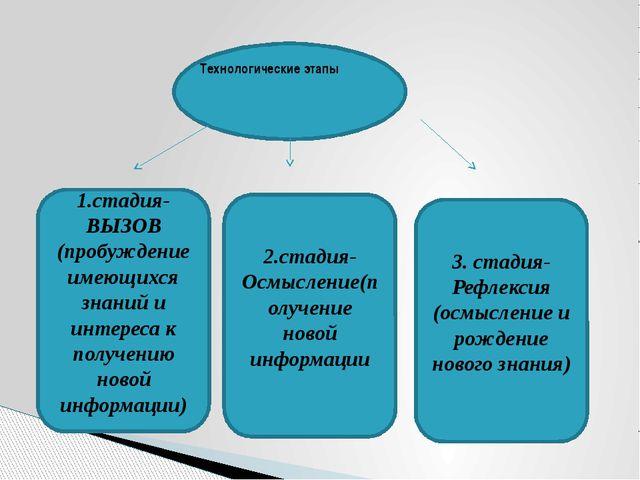 Технологические этапы 1.стадия-ВЫЗОВ (пробуждение имеющихся знаний и интерес...