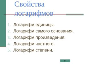 Свойства логарифмов Логарифм единицы. Логарифм самого основания. Логарифм про