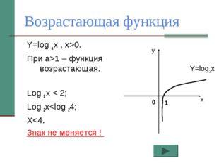 Возрастающая функция Y=log a x , x>0. При а>1 – функция возрастающая. Log 2 x