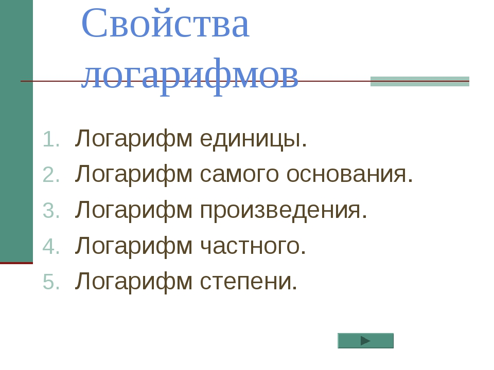 Свойства логарифмов Логарифм единицы. Логарифм самого основания. Логарифм про...