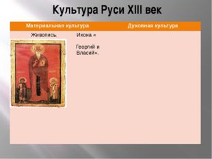 Культура Руси XIII век Материальная культура Духовнаякультура Живопись. Икона