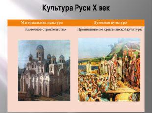 Культура Руси X век Материальная культура Духовная культура Каменноестроитель