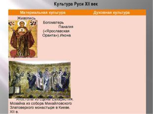 Культура Руси XII век Материальная культура Духовнаякультура Живопись. Богома