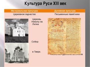 Культура Руси XIII век Материальная культура Духовнаякультура Церковное зодче
