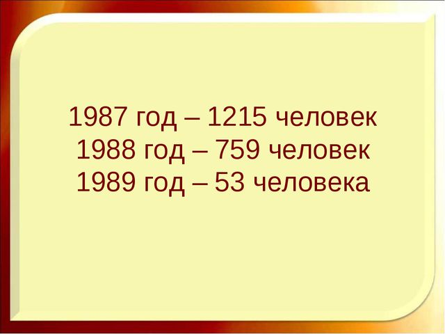 1987 год – 1215 человек 1988 год – 759 человек 1989 год – 53 человека