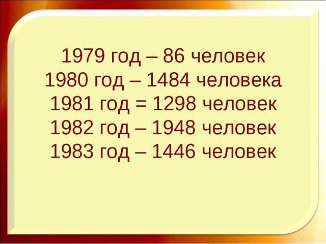 1979 год – 86 человек 1980 год – 1484 человека 1981 год = 1298 человек 1982 г...