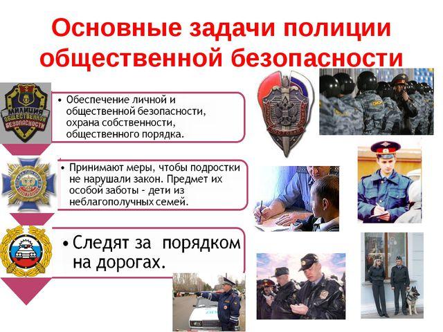 Основные задачи полиции общественной безопасности
