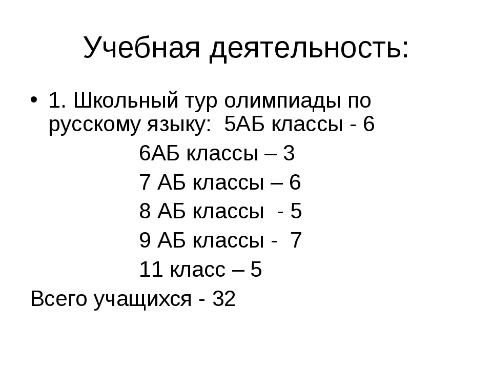Учебная деятельность: 1. Школьный тур олимпиады по русскому языку: 5АБ классы...