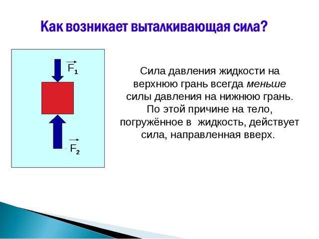 F1 F2 - плотность жидкости - объём тела Сила давления жидкости на верхнюю гра...