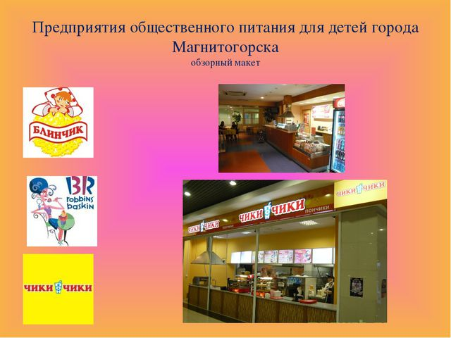 Предприятия общественного питания для детей города Магнитогорска обзорный макет