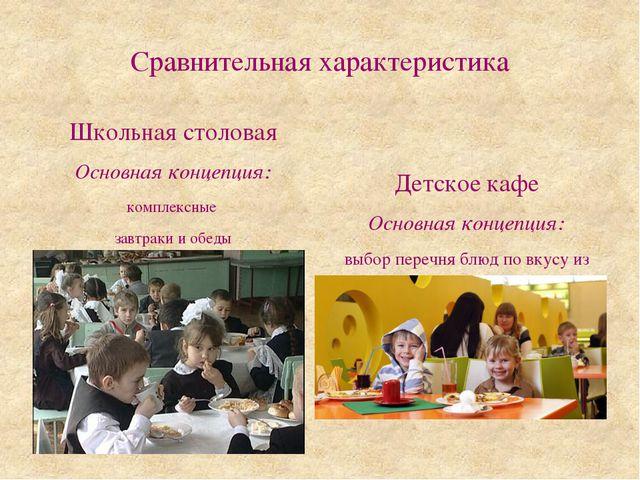 Сравнительная характеристика Школьная столовая Основная концепция: комплексны...