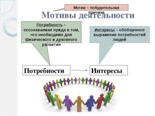 Мотивы деятельности Мотив – побудительная причина Потребности Интересы Потреб