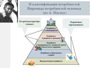 II классификация потребностей Пирамида потребностей человека (по А. Маслоу) П