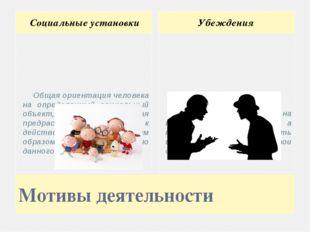 Мотивы деятельности Социальные установки Убеждения Общая ориентация человека