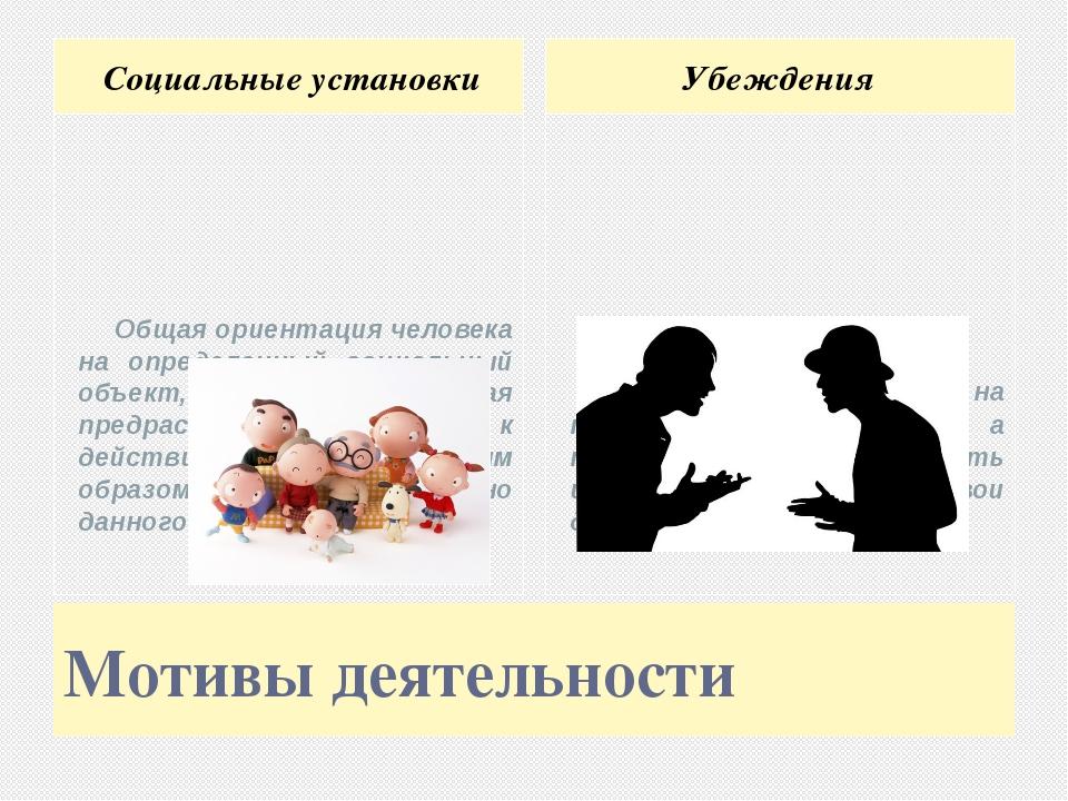 Мотивы деятельности Социальные установки Убеждения Общая ориентация человека...