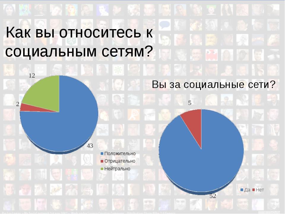 Доклад социальные сети за и против 2192