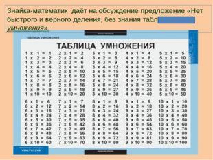 Знайка-математик даёт на обсуждение предложение «Нет быстрого и верного делен