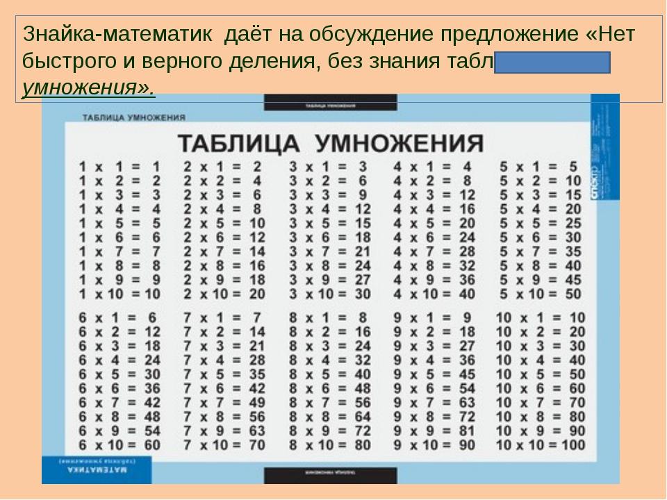 Знайка-математик даёт на обсуждение предложение «Нет быстрого и верного делен...