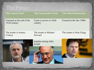 The Parties TheLabourParty The Conservative Party The Liberal Democrats Emerg