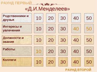 «Д.И.Менделеев» Родственники и друзья Интересы и увлечения Должности и звания