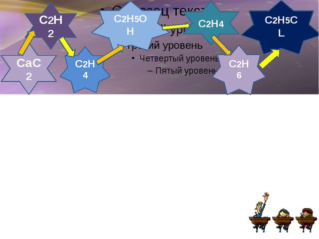 Определите молекулярную формулу предельного углеводорода, если относительная...