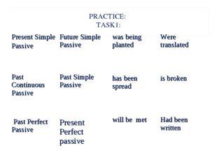 PRACTICE: TASK1: Present Simple Passive Future Simple Passive Past Continuou