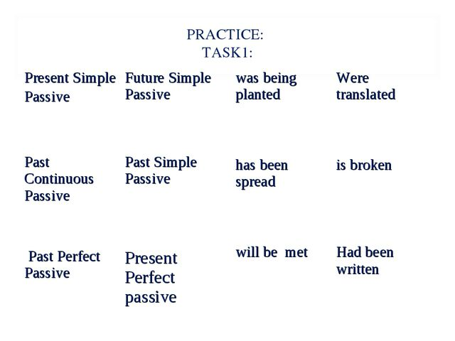 PRACTICE: TASK1: Present Simple Passive 	Future Simple Passive Past Continuou...