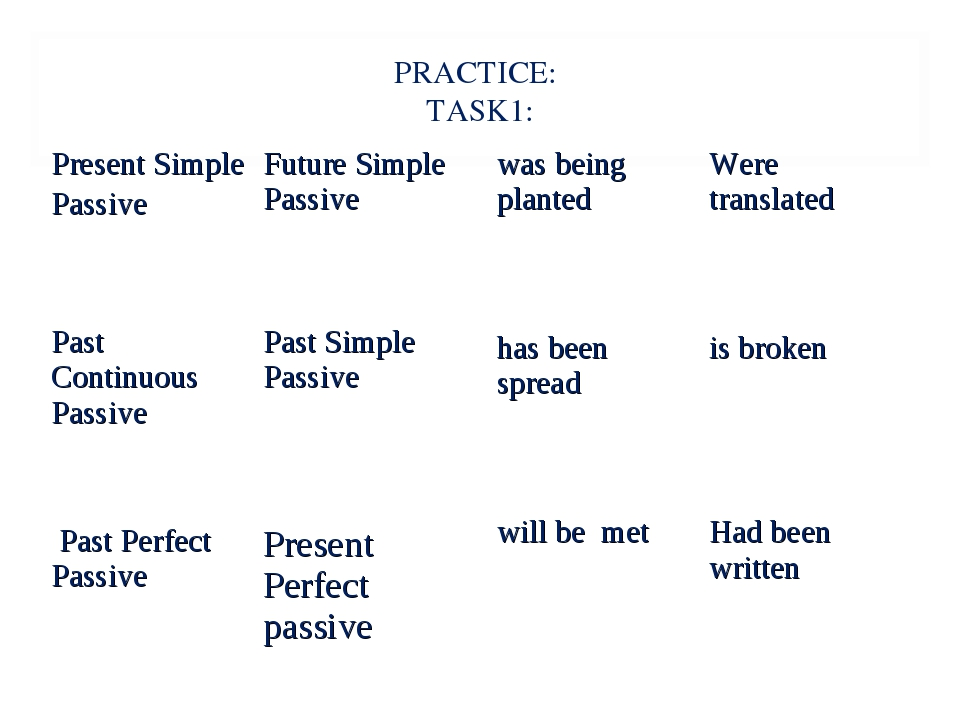 PRACTICE: TASK1: Present Simple Passive Future Simple Passive Past Continuou...