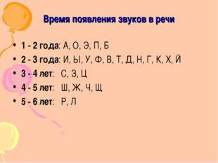 Время появления звуков в речи 1 - 2 года:А, О, Э, П, Б 2 - 3 года: И, Ы, У,
