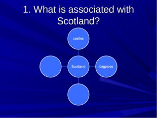 1. What is associated with Scotland?