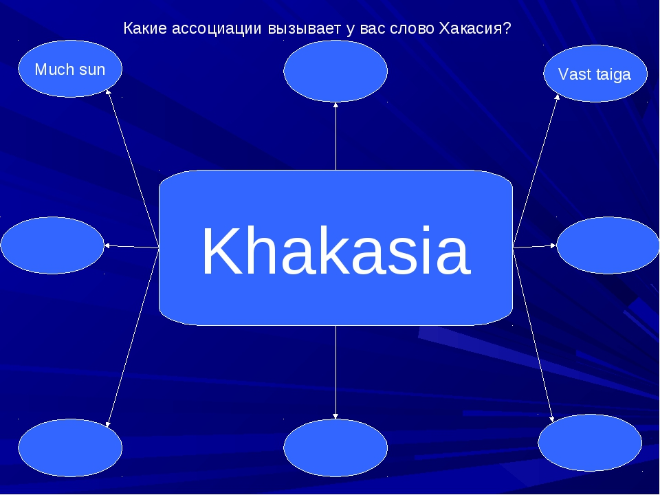 Khakasia Much sun Vast taiga Какие ассоциации вызывает у вас слово Хакасия?